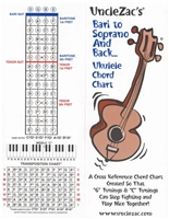 Uncle Zac's Bari to Soprano and Back Chord Chart for Ukulele