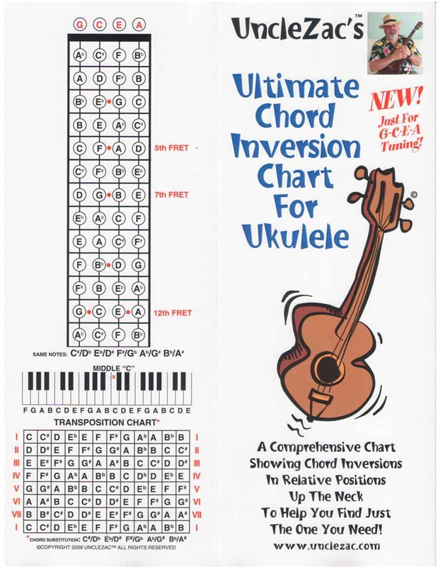 Uncle Zacs Inversion Chord Chart For Gcea Ukulele