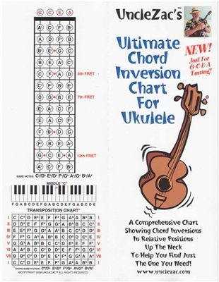 Uncle Zac's Inversion Chord Chart for GCEA Ukulele